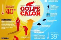 Como prevenir golpes de calor